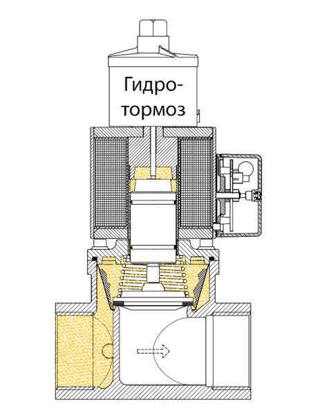 vml-razrez-0v-800-600.jpg
