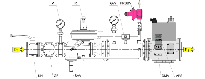frsbv-in-gas-line-830-2.jpg