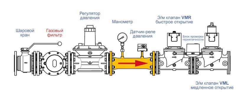 gas-line-830.jpg